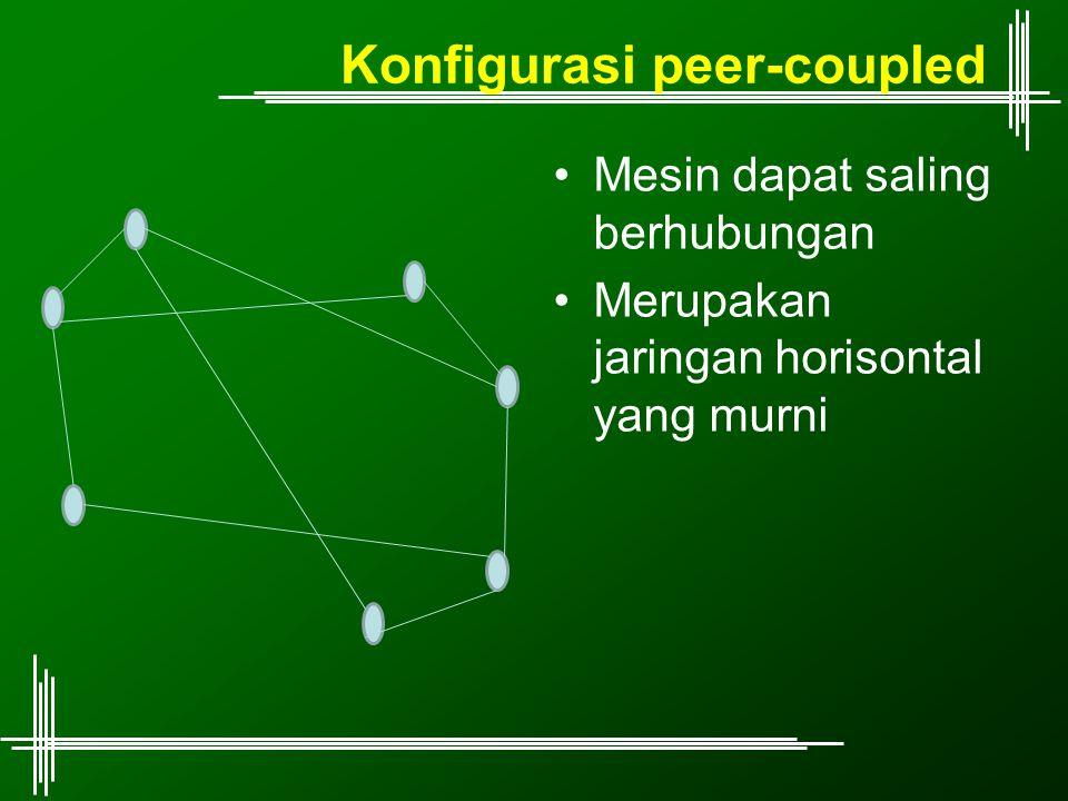 Konfigurasi peer-coupled