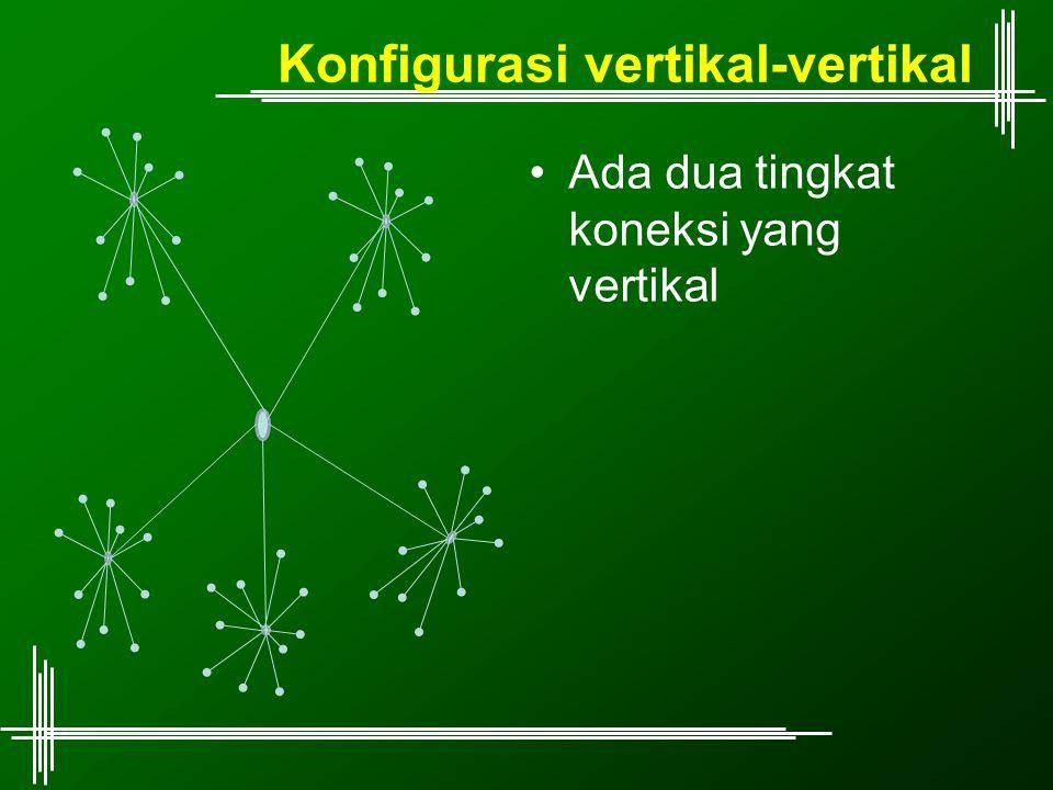 Konfigurasi vertikal-vertikal