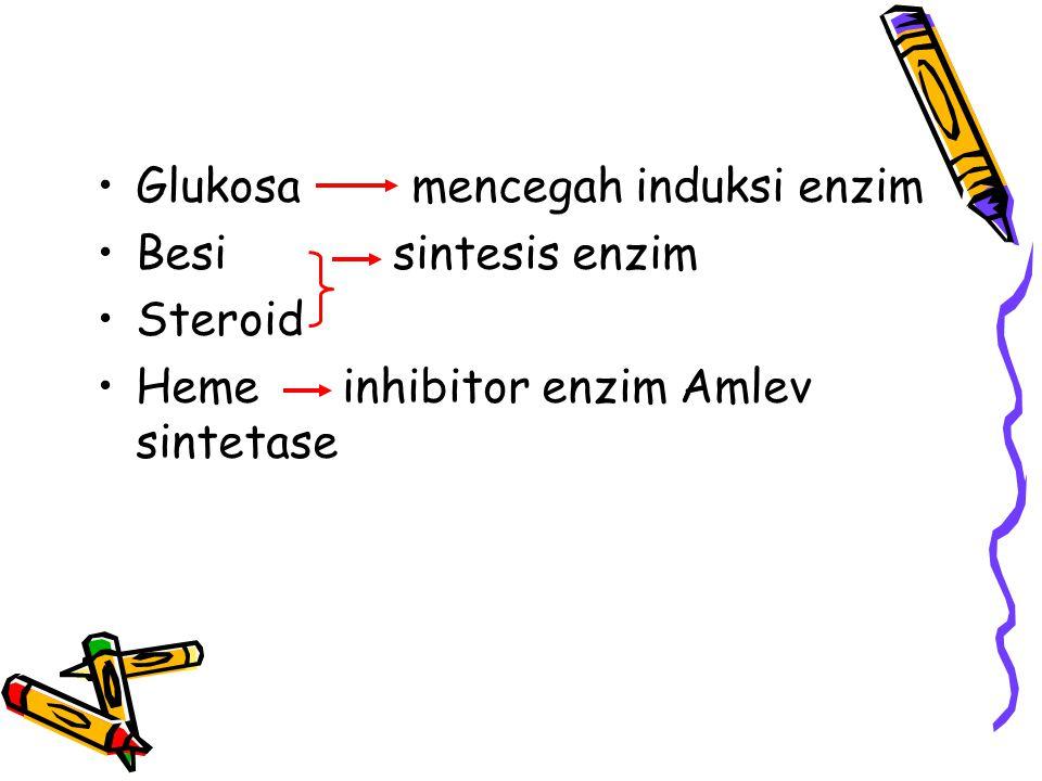 Glukosa mencegah induksi enzim