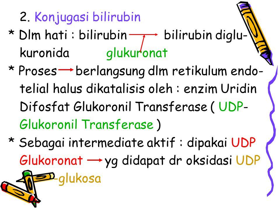 2. Konjugasi bilirubin * Dlm hati : bilirubin bilirubin diglu- kuronida glukuronat.