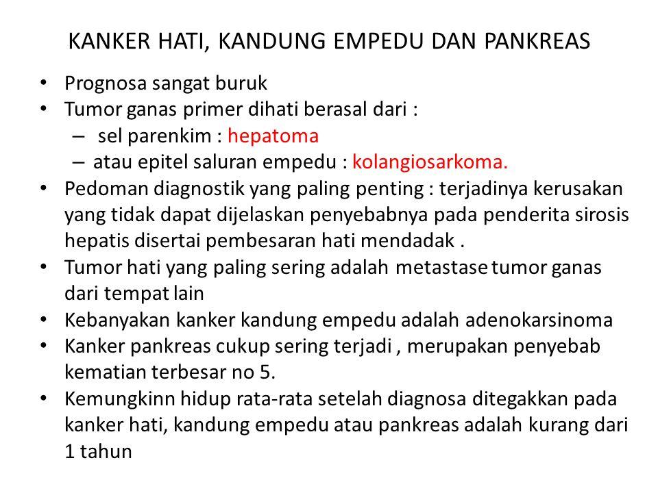 KANKER HATI, KANDUNG EMPEDU DAN PANKREAS