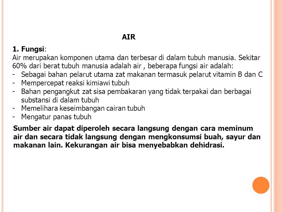 AIR 1. Fungsi: