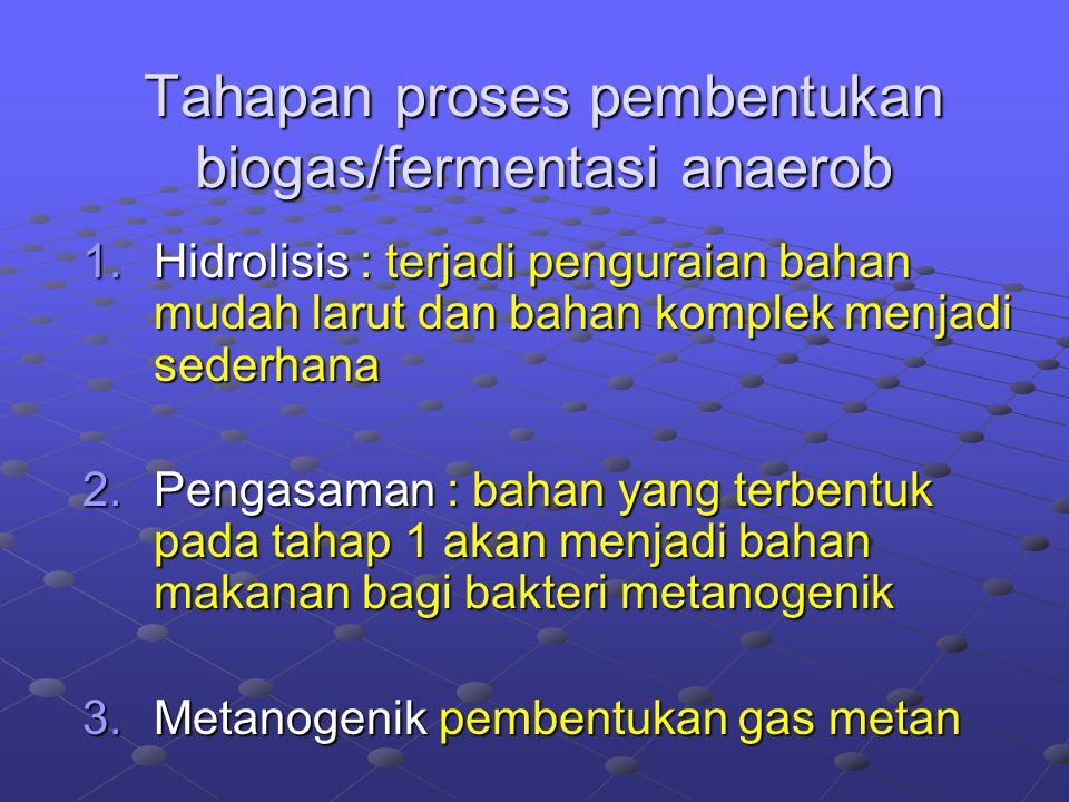 Tahapan proses pembentukan biogas/fermentasi anaerob