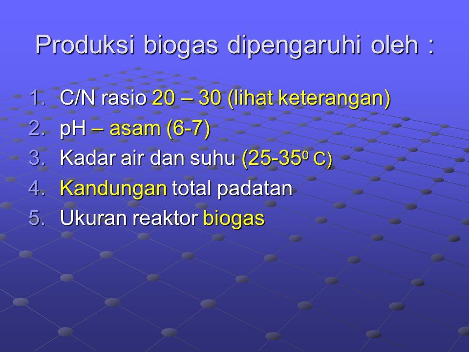 Produksi biogas dipengaruhi oleh :