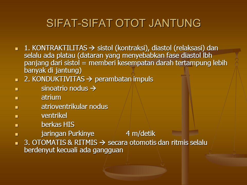 SIFAT-SIFAT OTOT JANTUNG