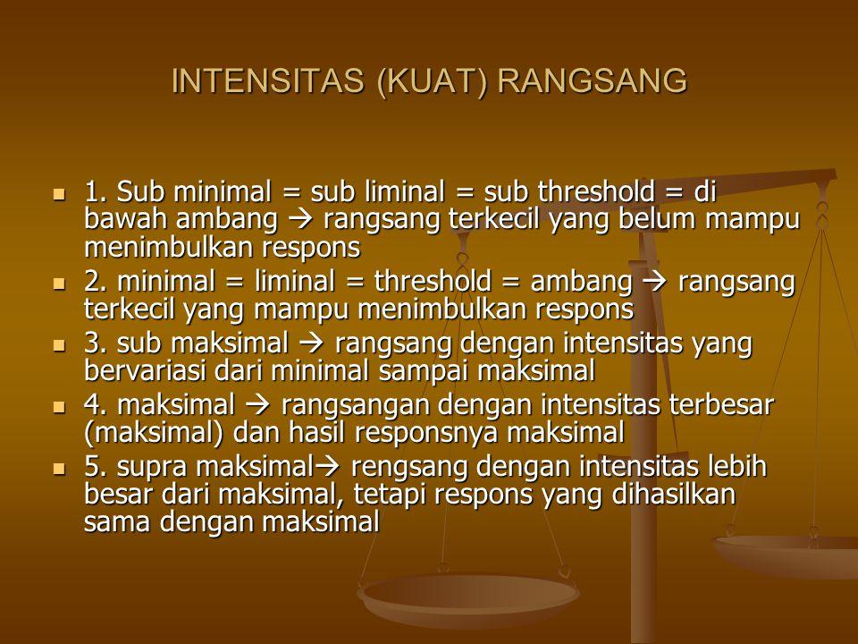 INTENSITAS (KUAT) RANGSANG