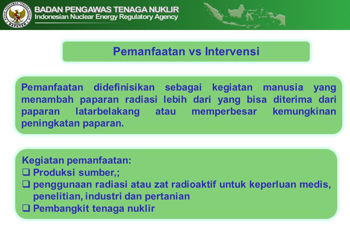 Pemanfaatan vs Intervensi