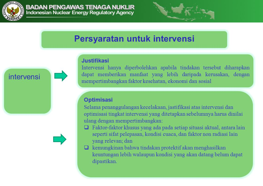 Persyaratan untuk intervensi
