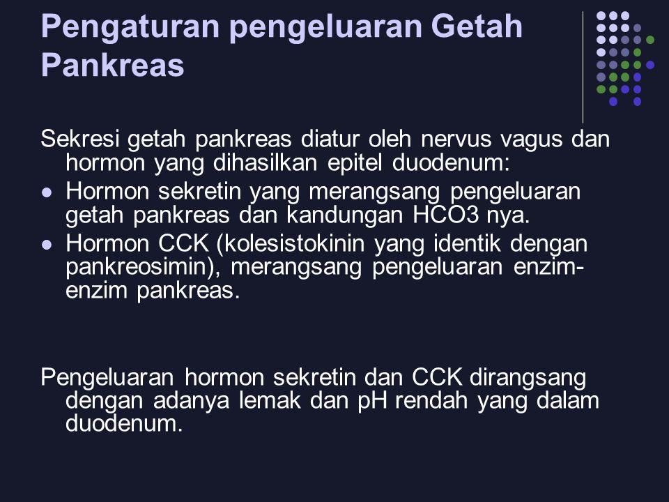 Pengaturan pengeluaran Getah Pankreas