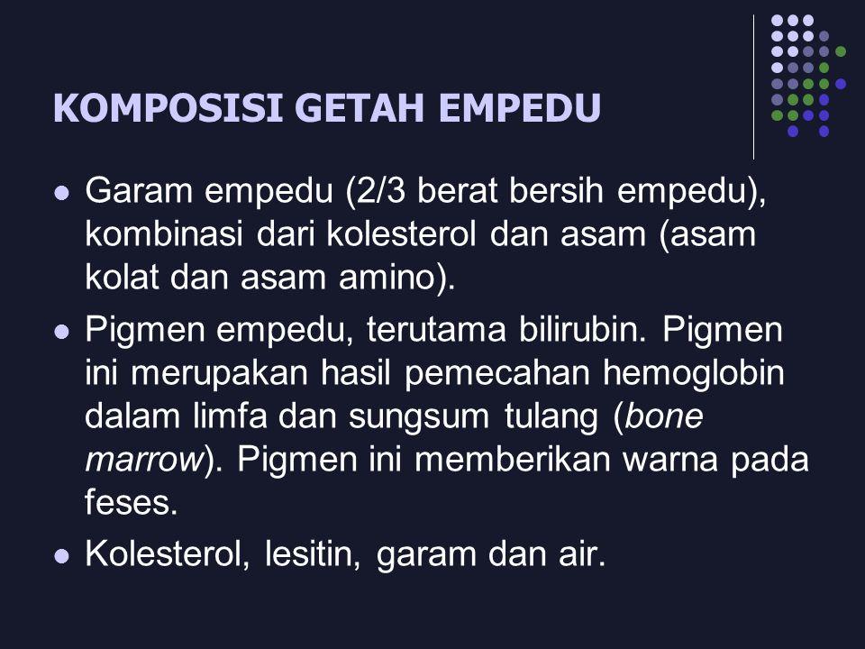 KOMPOSISI GETAH EMPEDU