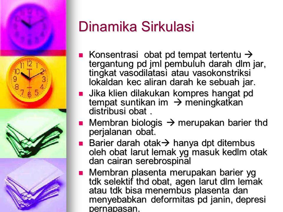 Dinamika Sirkulasi