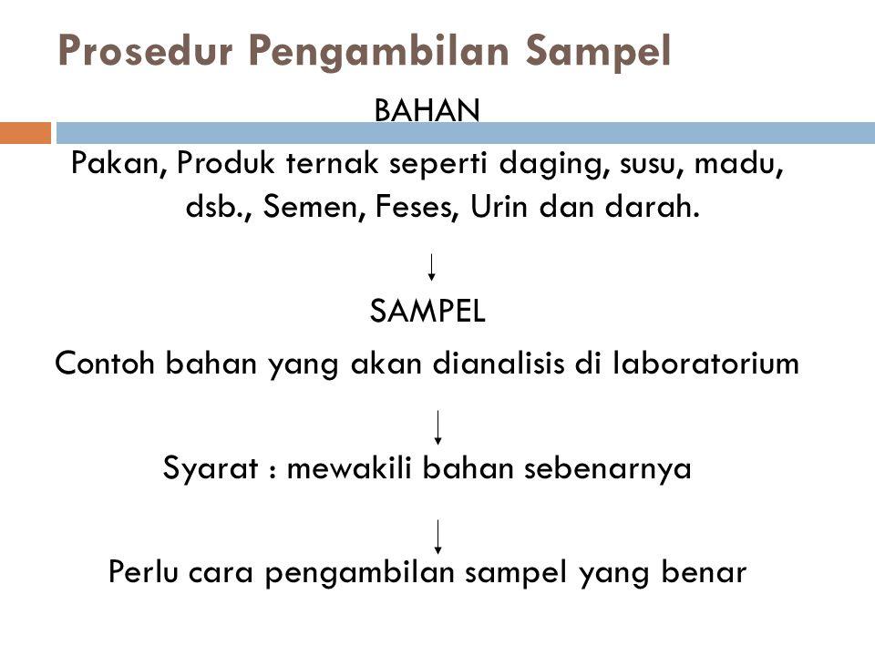 Prosedur Pengambilan Sampel