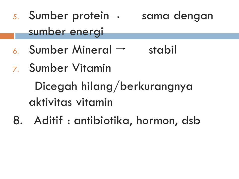 Sumber protein sama dengan sumber energi