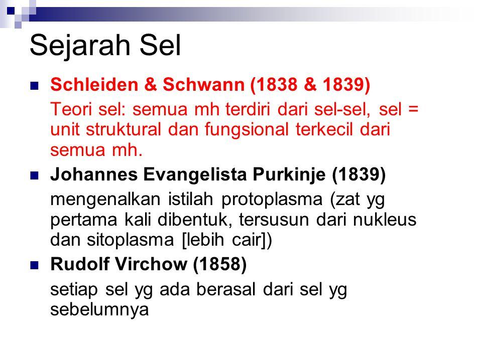 Sejarah Sel Schleiden & Schwann (1838 & 1839)