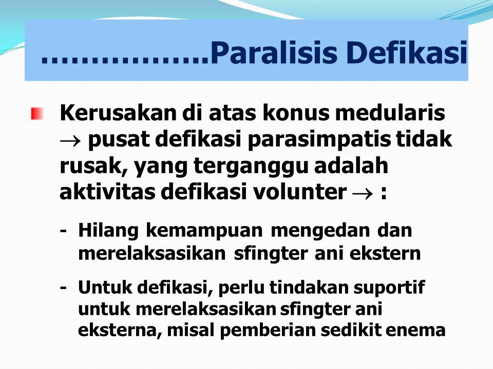 ……………..Paralisis Defikasi