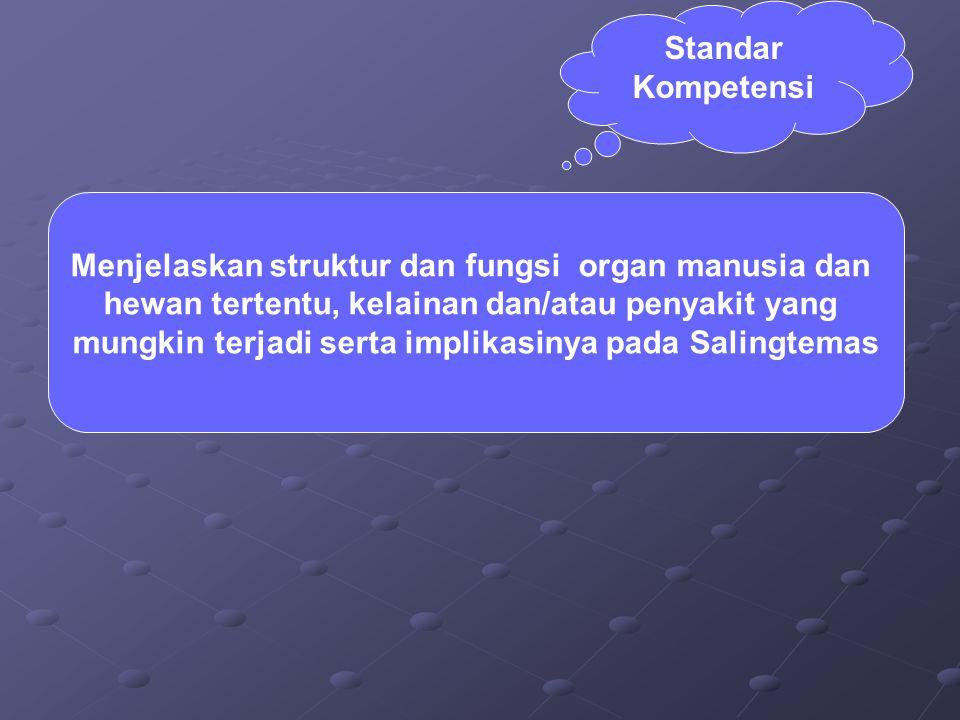 Menjelaskan struktur dan fungsi organ manusia dan