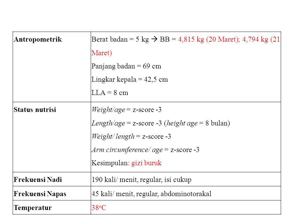 Antropometrik Berat badan = 5 kg  BB = 4,815 kg (20 Maret); 4,794 kg (21 Maret) Panjang badan = 69 cm.