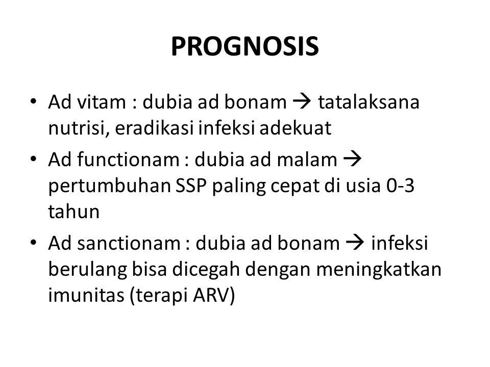 PROGNOSIS Ad vitam : dubia ad bonam  tatalaksana nutrisi, eradikasi infeksi adekuat.