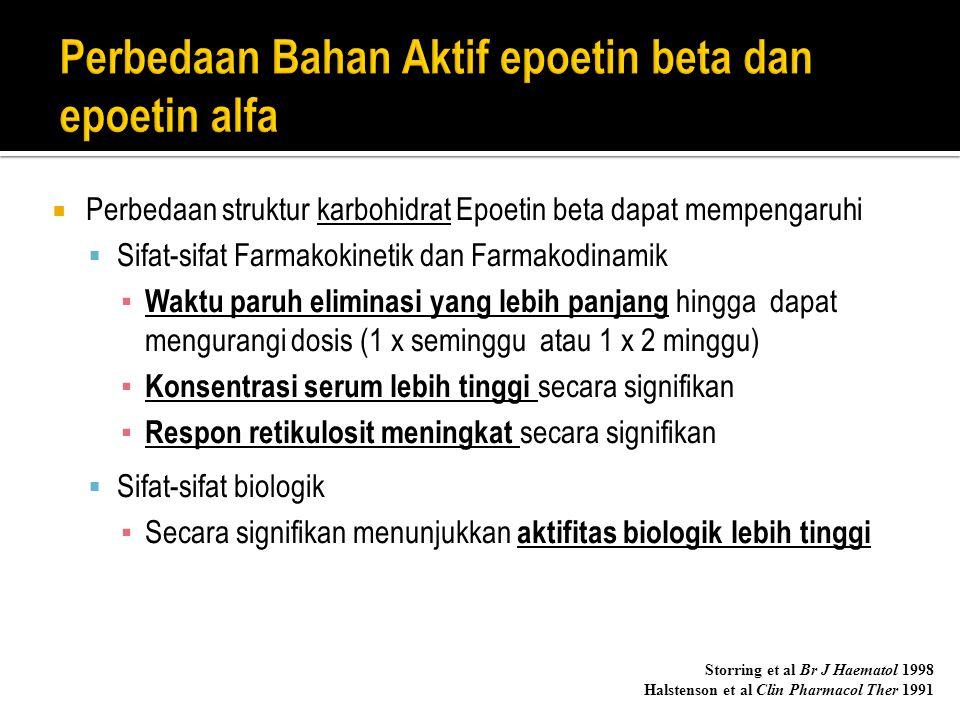 Perbedaan Bahan Aktif epoetin beta dan epoetin alfa