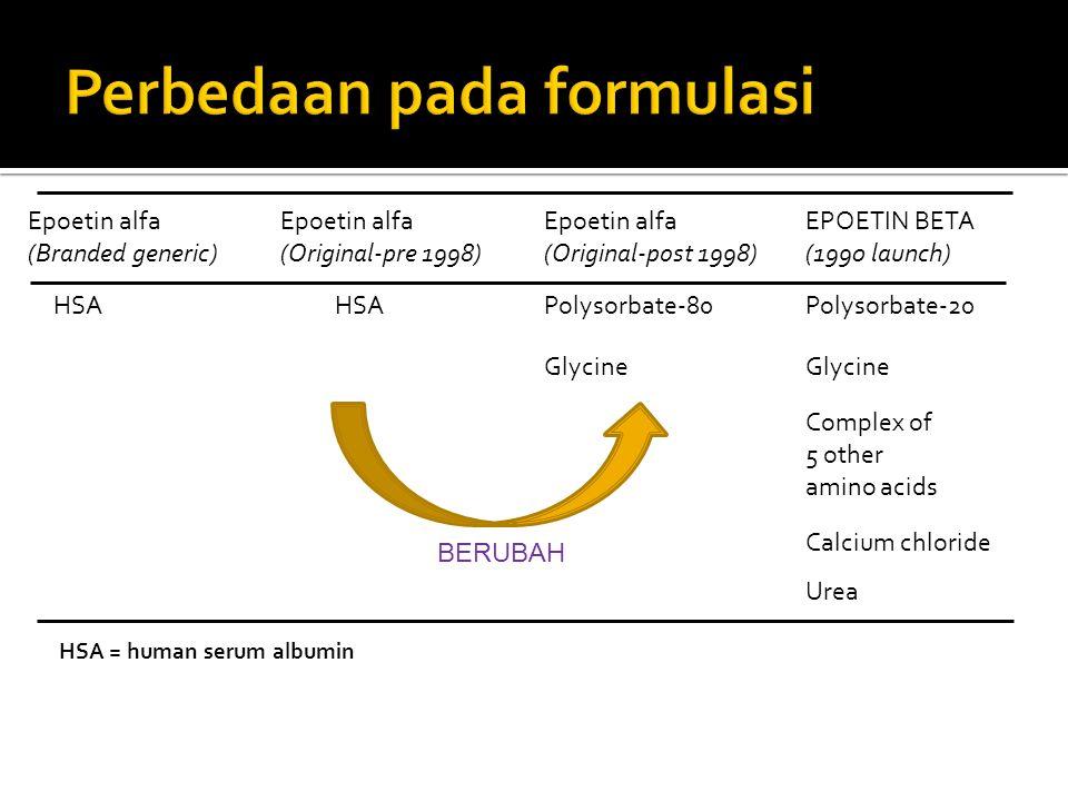 Perbedaan pada formulasi