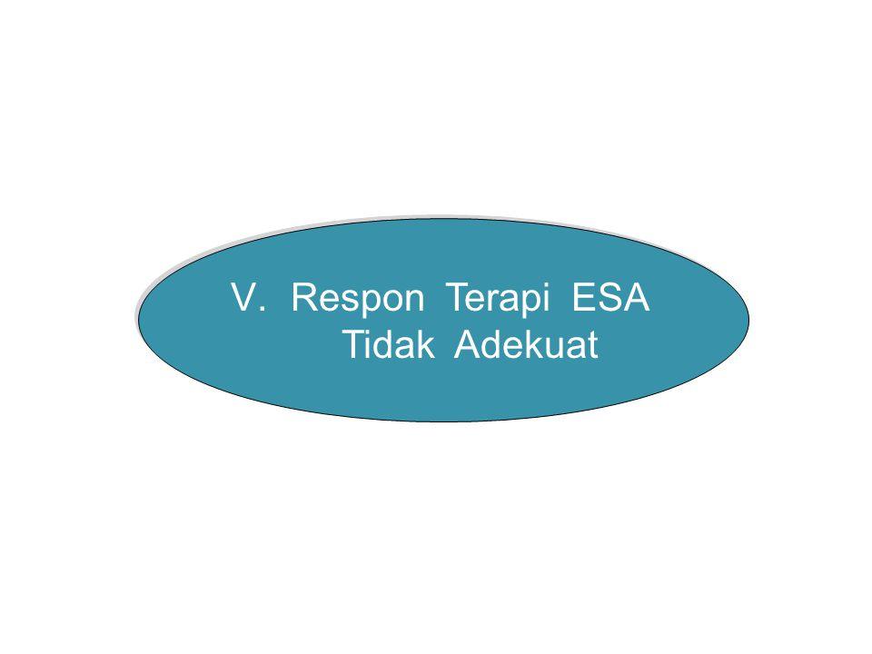 Respon Terapi ESA Tidak Adekuat