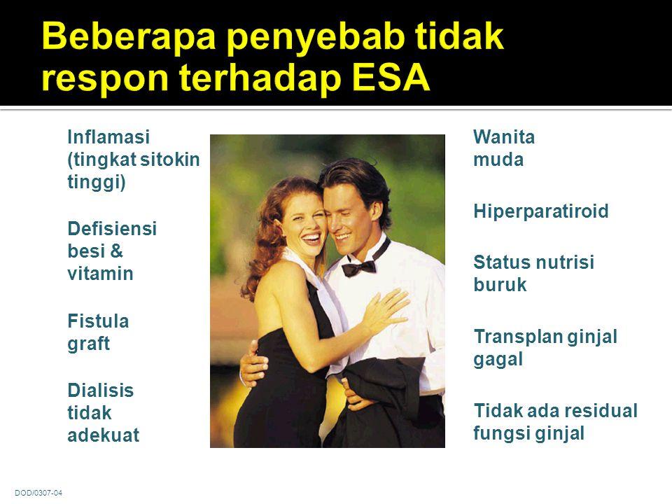 Beberapa penyebab tidak respon terhadap ESA