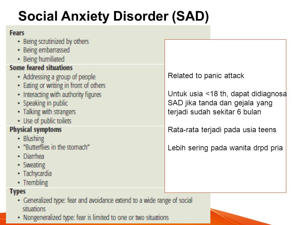 Social Anxiety Disorder (SAD)