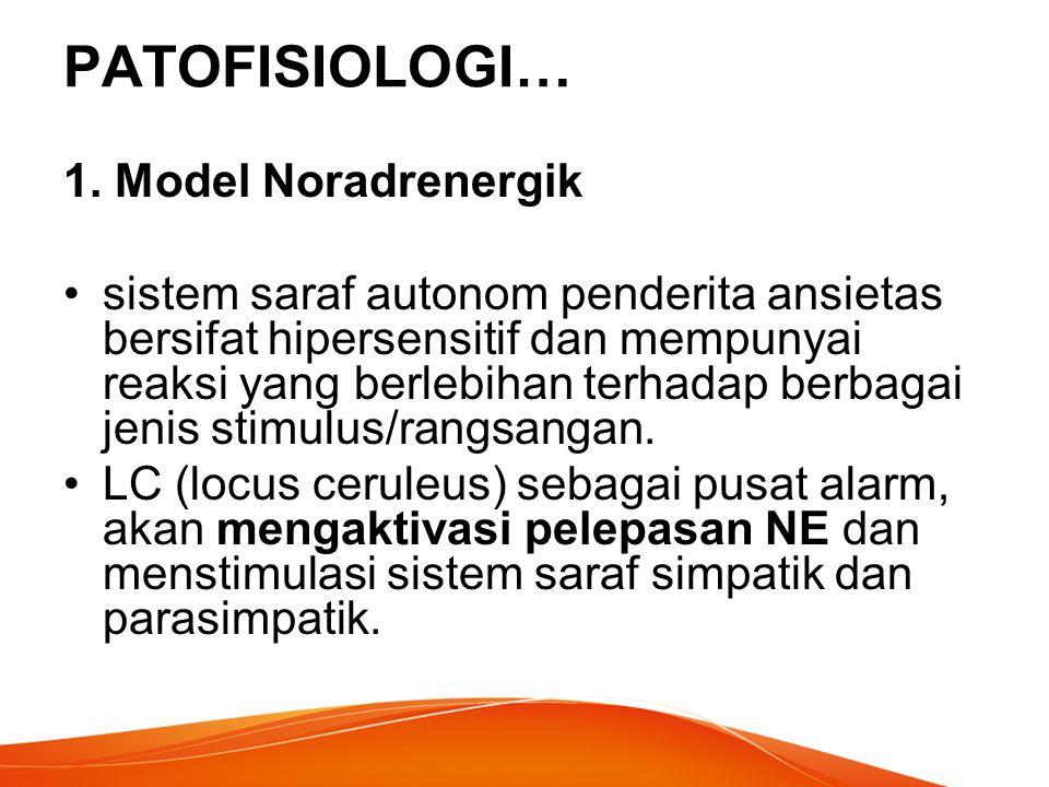 PATOFISIOLOGI… 1. Model Noradrenergik