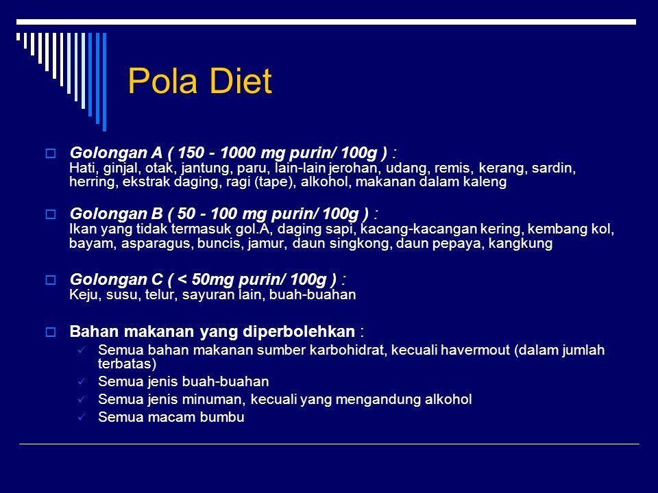 Pola Diet