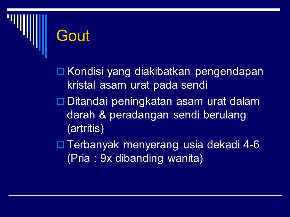Gout Kondisi yang diakibatkan pengendapan kristal asam urat pada sendi