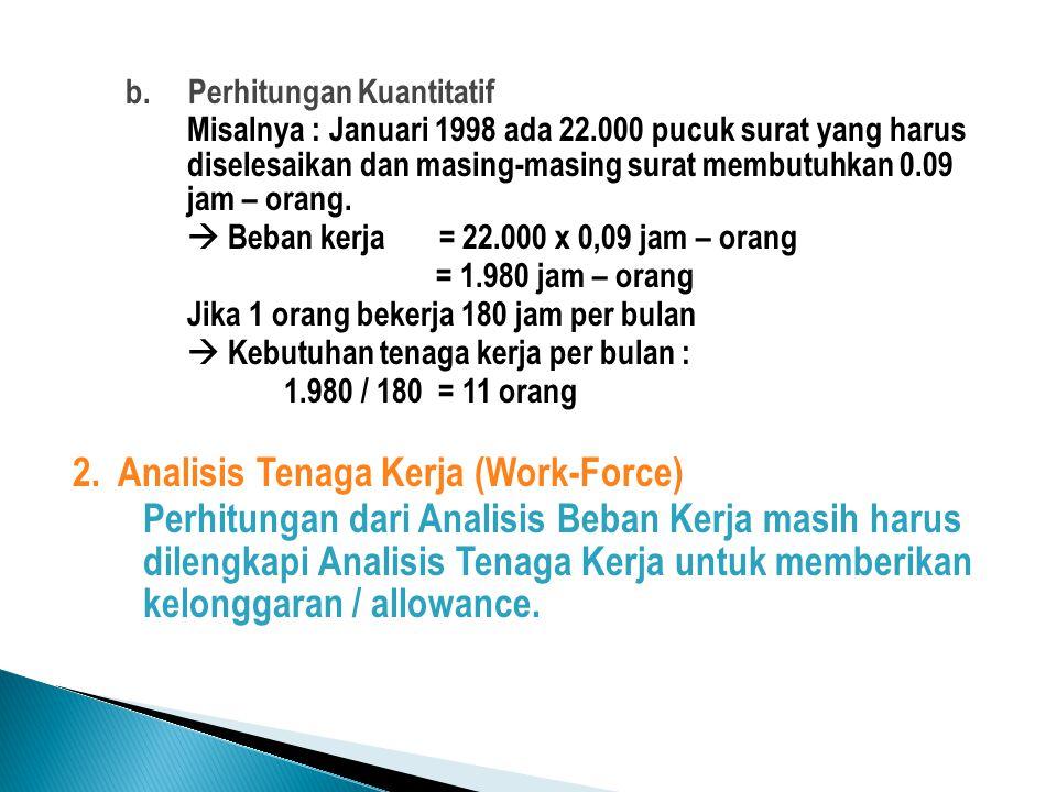 2. Analisis Tenaga Kerja (Work-Force)