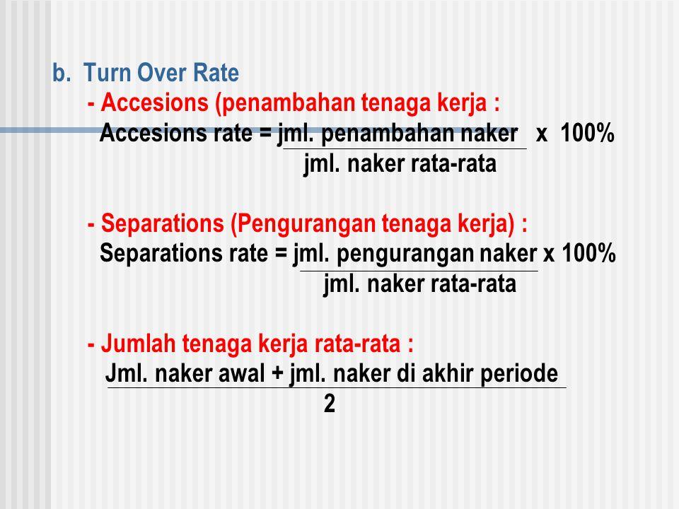 b. Turn Over Rate - Accesions (penambahan tenaga kerja : Accesions rate = jml. penambahan naker x 100%