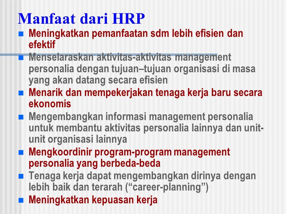 Manfaat dari HRP Meningkatkan pemanfaatan sdm lebih efisien dan efektif.