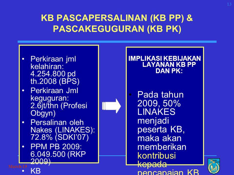 KB PASCAPERSALINAN (KB PP) & PASCAKEGUGURAN (KB PK)