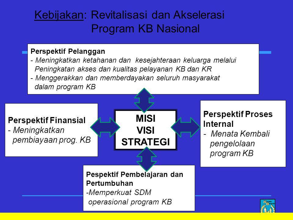 Kebijakan: Revitalisasi dan Akselerasi Program KB Nasional