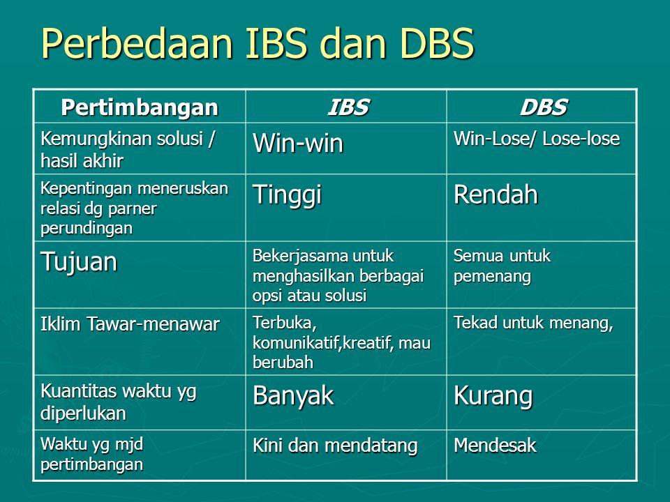 Perbedaan IBS dan DBS Win-win Tinggi Rendah Tujuan Banyak Kurang