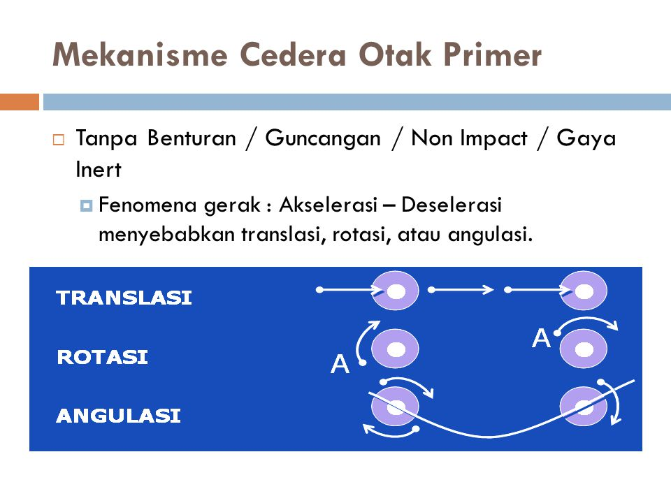 Mekanisme Cedera Otak Primer