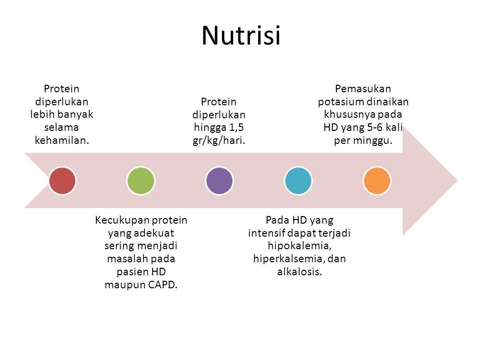 Nutrisi Protein diperlukan lebih banyak selama kehamilan.