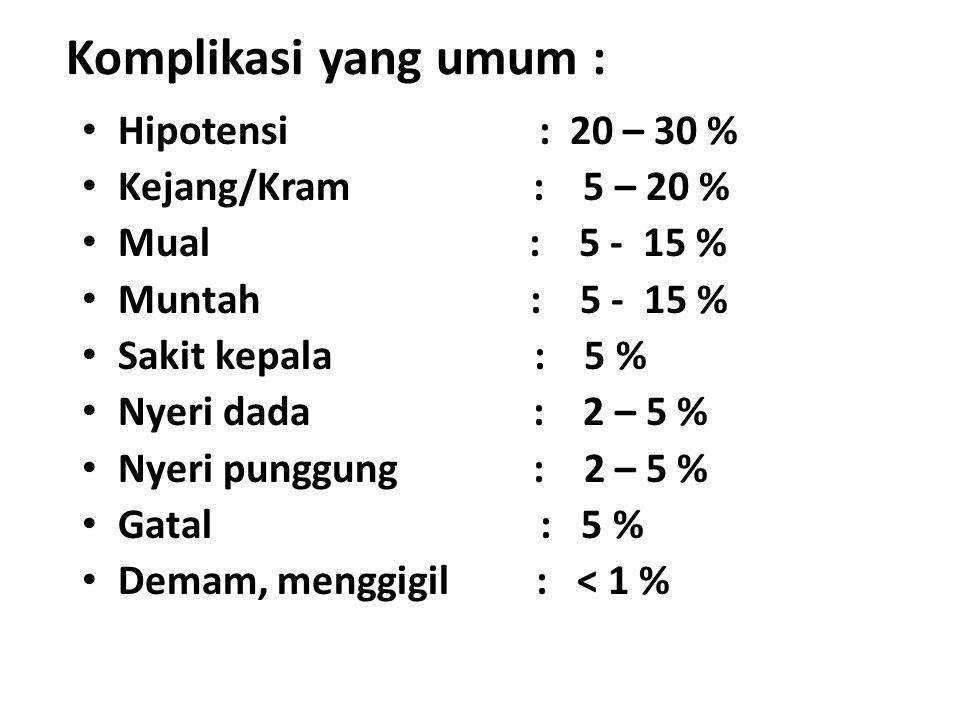 Komplikasi yang umum : Hipotensi : 20 – 30 % Kejang/Kram : 5 – 20 %
