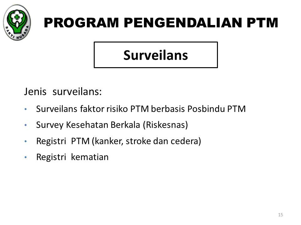 PROGRAM PENGENDALIAN PTM