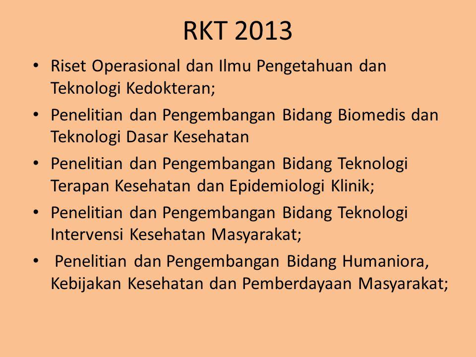 RKT 2013 Riset Operasional dan Ilmu Pengetahuan dan Teknologi Kedokteran; Penelitian dan Pengembangan Bidang Biomedis dan Teknologi Dasar Kesehatan.