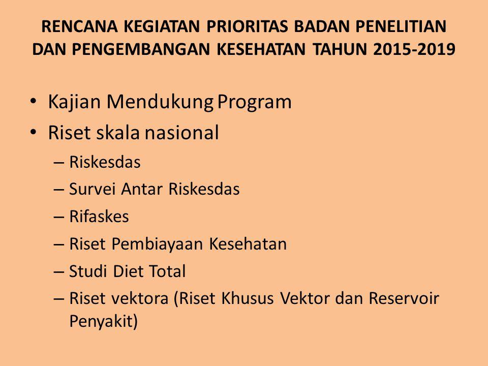 Kajian Mendukung Program Riset skala nasional