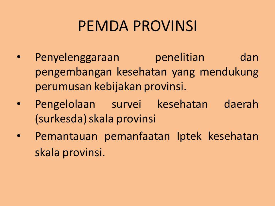 PEMDA PROVINSI Penyelenggaraan penelitian dan pengembangan kesehatan yang mendukung perumusan kebijakan provinsi.
