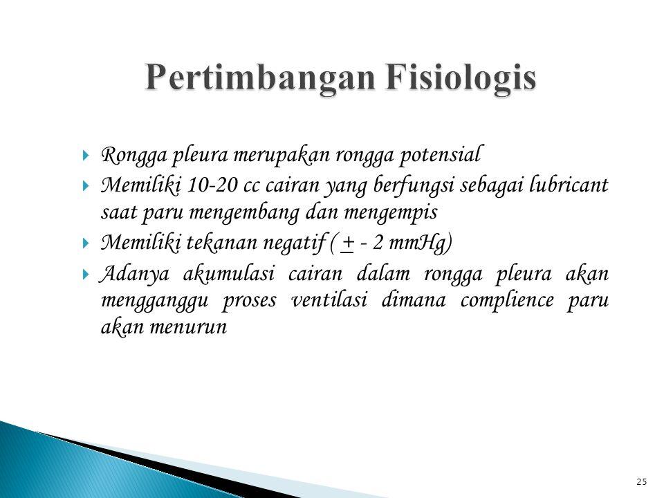 Pertimbangan Fisiologis