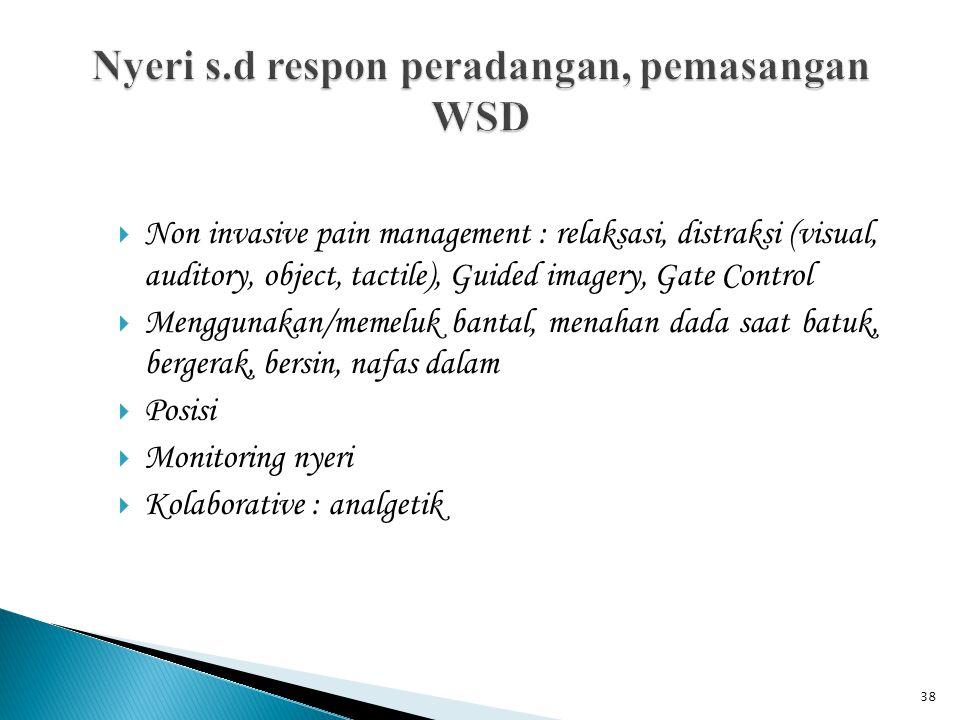 Nyeri s.d respon peradangan, pemasangan WSD