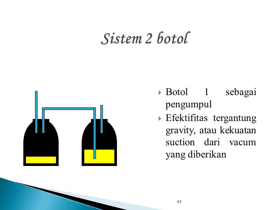 Sistem 2 botol Botol 1 sebagai pengumpul