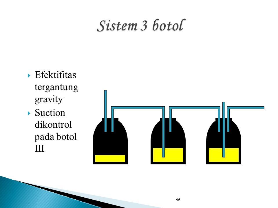 Sistem 3 botol Efektifitas tergantung gravity