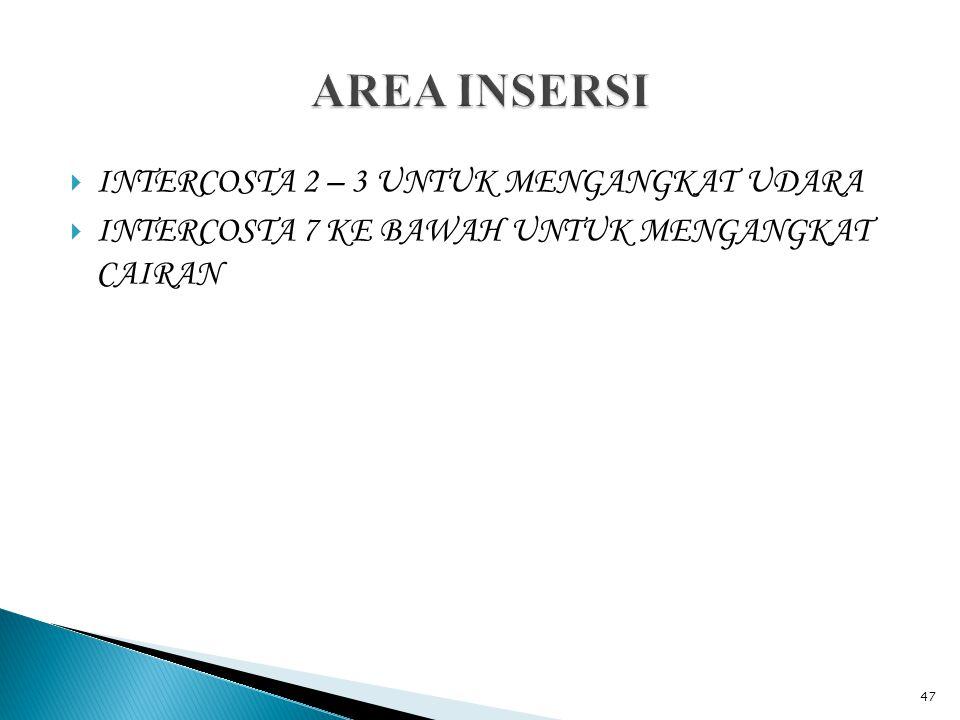 AREA INSERSI INTERCOSTA 2 – 3 UNTUK MENGANGKAT UDARA
