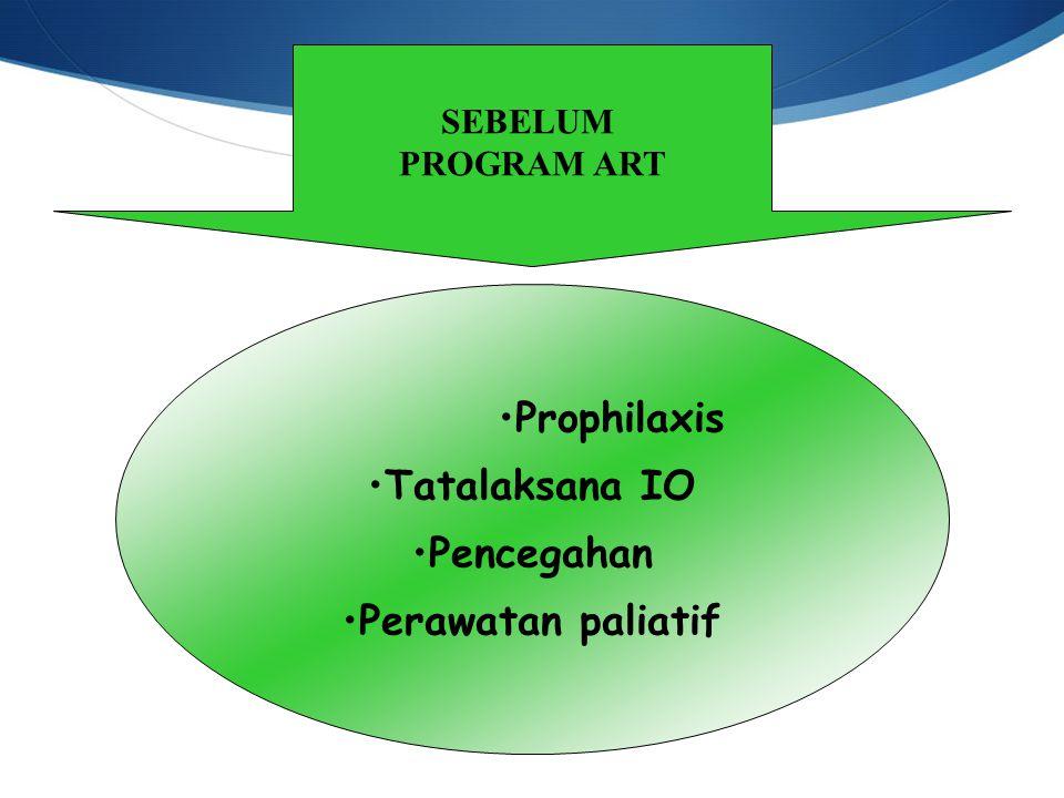 Prophilaxis Tatalaksana IO Pencegahan Perawatan paliatif