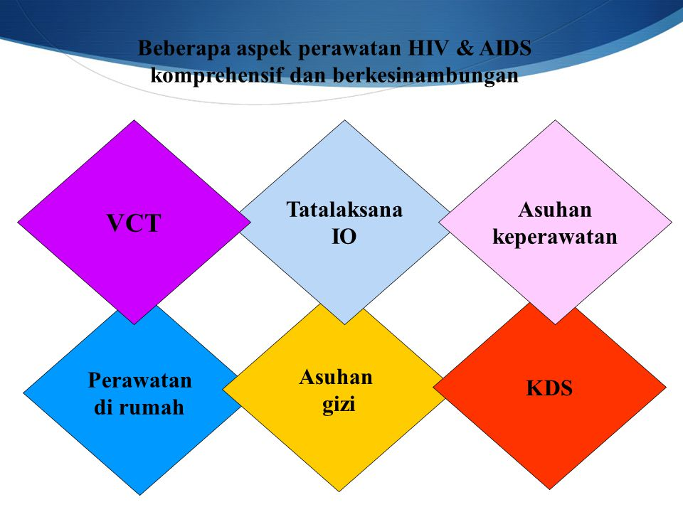 Beberapa aspek perawatan HIV & AIDS komprehensif dan berkesinambungan